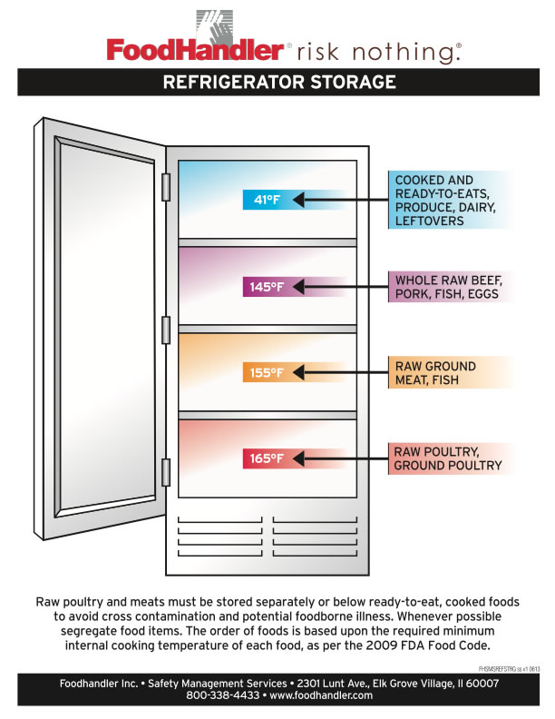 Food_Refrigeration_Storage_Chart.jpg