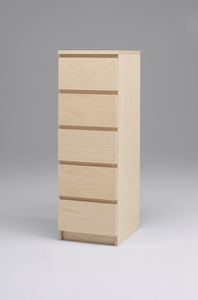 Recalled IKEA MALM 5-drawer dresser.png